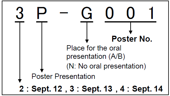 How to read a presentation number